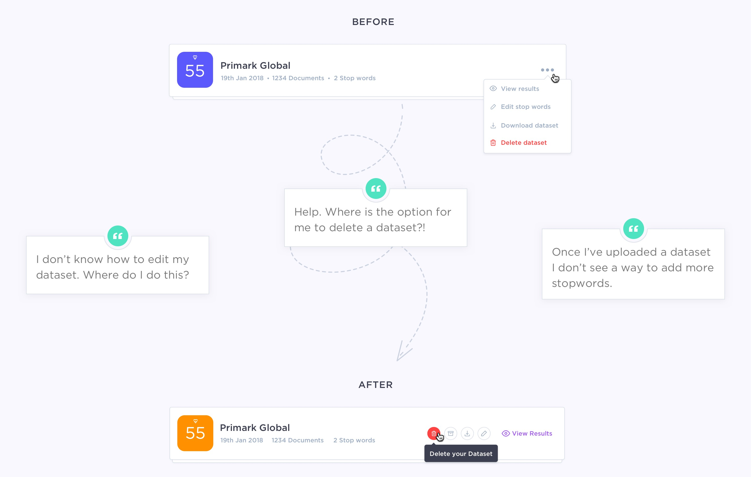 Adoreboard Emotics customer feedback